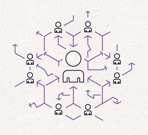 Mitarbeiternetzwerke