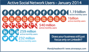 social_recruiting_statistics