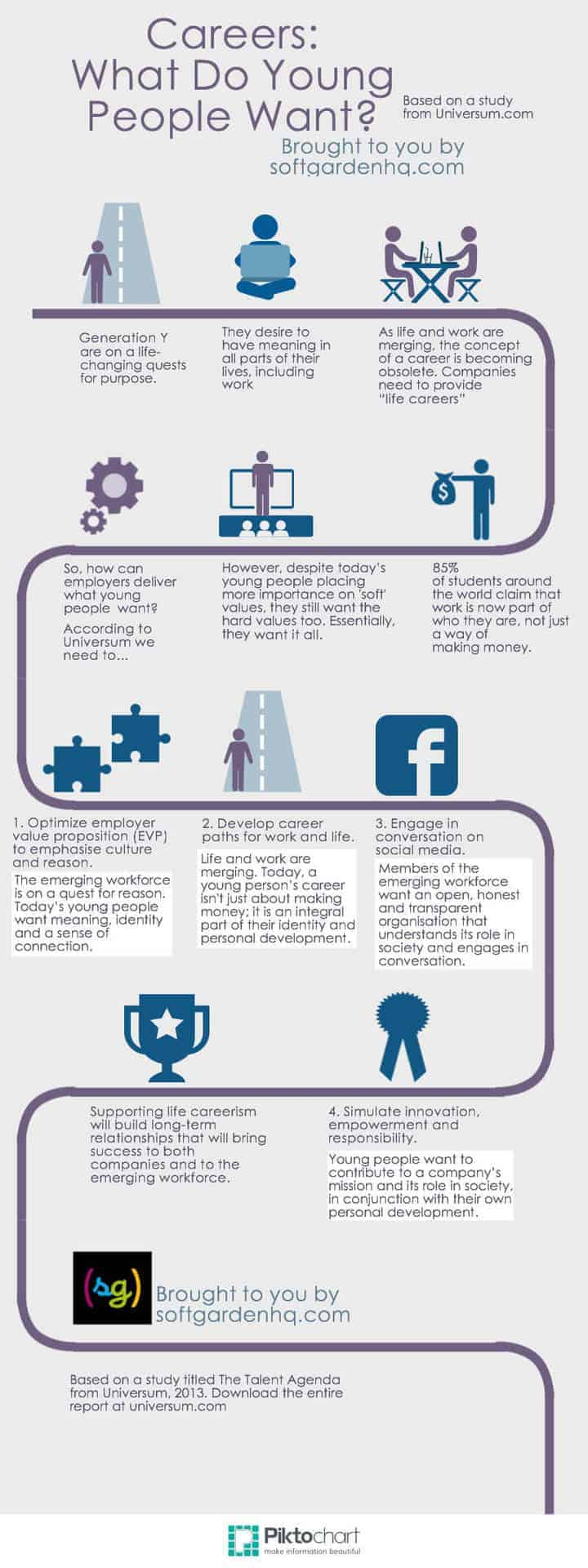 Careers_ What Do Young People Want_