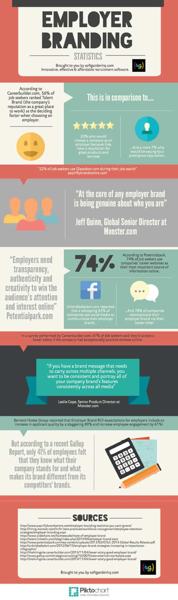 Employer Branding Statistics That You Need to Know