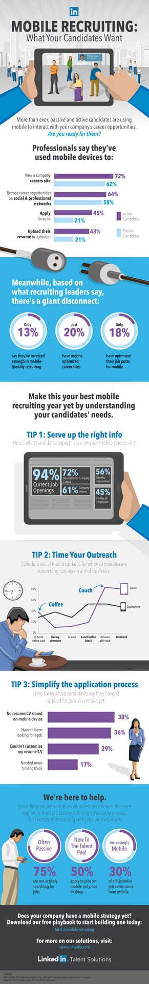 Mobile-Recruiting-Statistics-2014