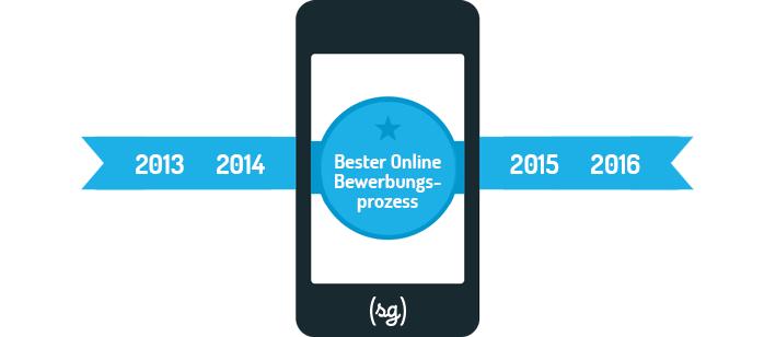 mobile-recruiting-award-winning-DE-2016