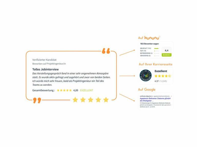 Arbeitgeber Reviews mit softgarden