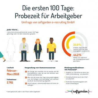 Infografik-Probezeit_Arbeitgeber-0518-hell