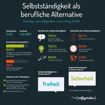 Infografik-Selbststaendigkeit
