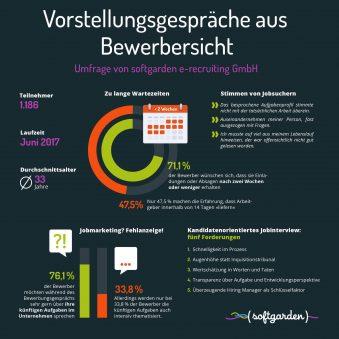 Infografik_Bewerbungsgespräch_0817_dunkel