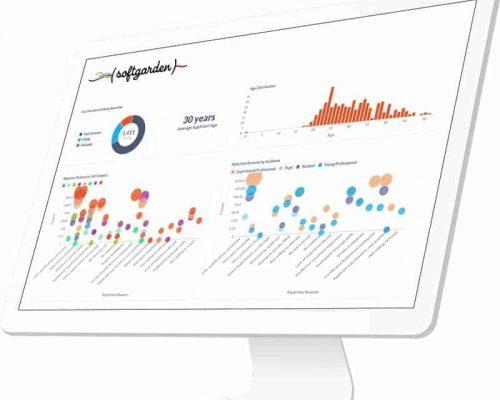 recruiting-software-dashboard-softgarden-800.jpg